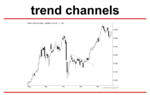 Read more about the article Trend Channels
