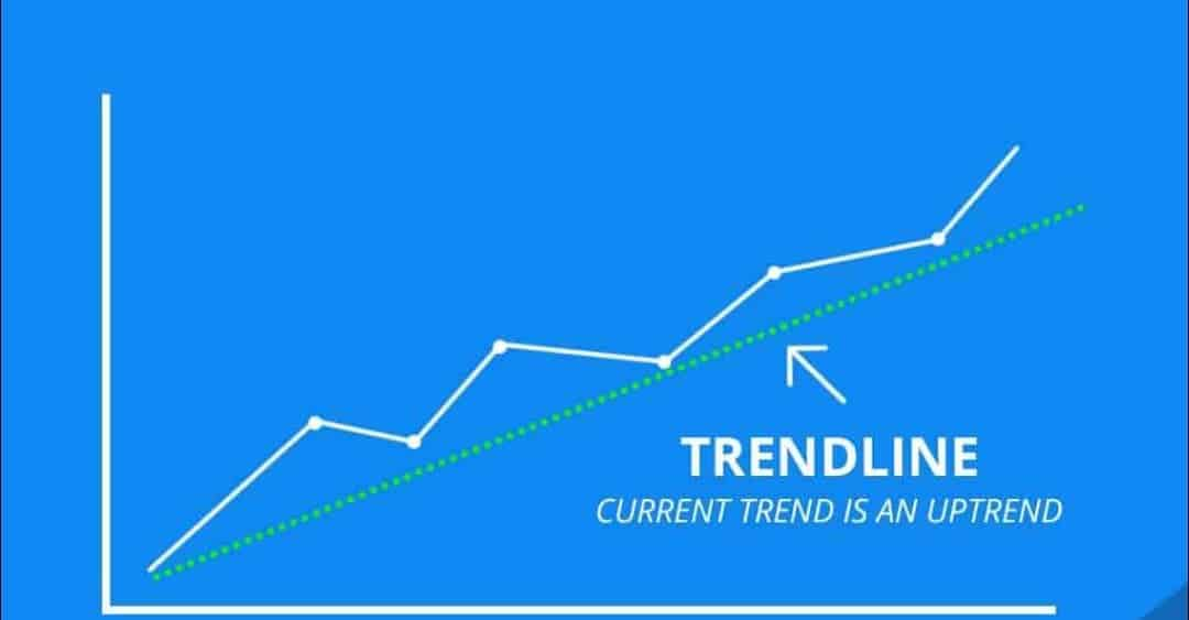 You are currently viewing Trend Lines