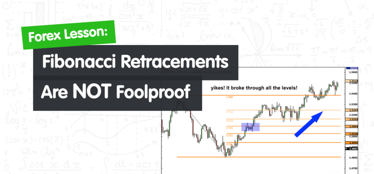 You are currently viewing Fibonacci Retracements are NOT Foolproof