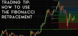 Read more about the article How to Use Fibonacci Retracements