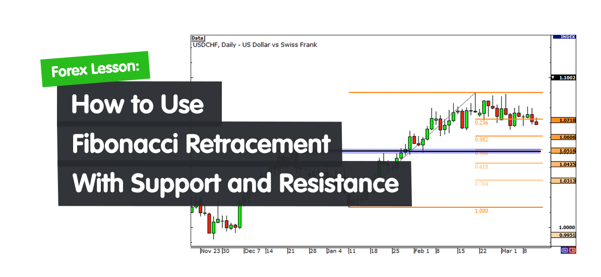 You are currently viewing How to Use Fibonacci Retracement with Support and Resistance
