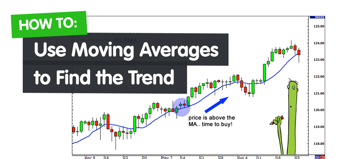 You are currently viewing How to Use Moving Averages to Find the Trend