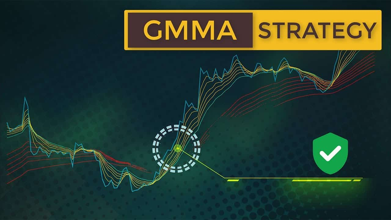 You are currently viewing How to Trade with Guppy Multiple Moving Average (GMMA)